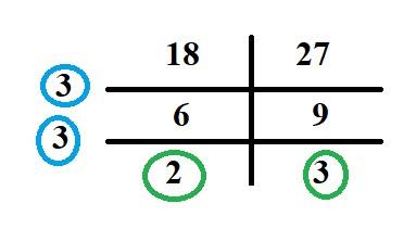 mencari kpk dan fpb dengan tabel