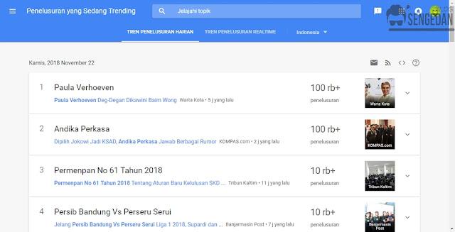 Cara Mengetahui Apa yang Paling Dicari di Google