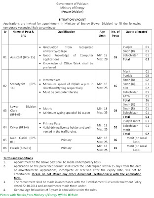 Ministry of Energy Power Division Jobs 2020 - Latest Jobs in Ministry of Energy October Jobs 2020 Download Application forms