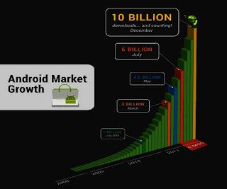 Tablet andoid murah