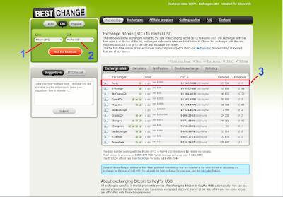تبادل العملات في bestchange