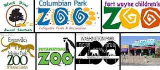 Zoos In Indiana
