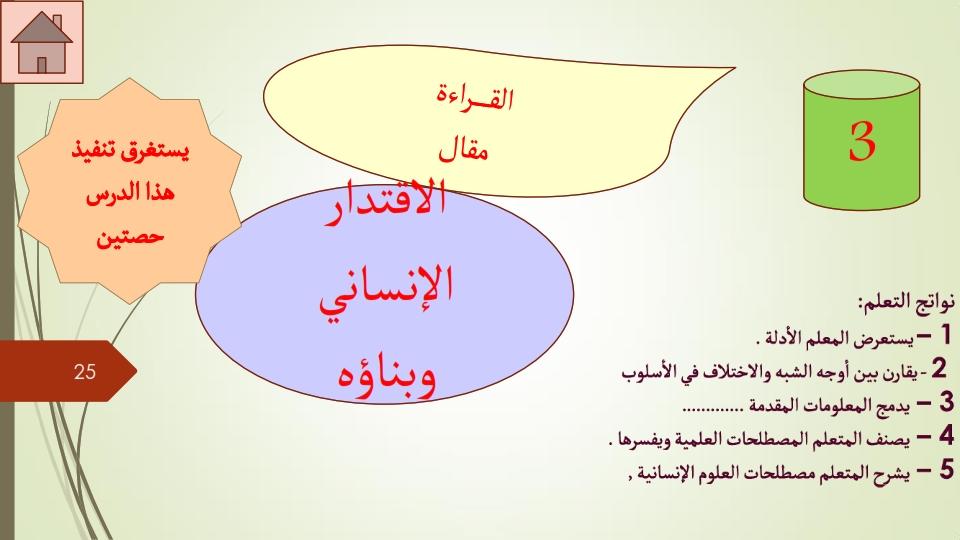 حل درس الاقتدار الانساني