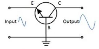 Transistor sebagai penguat basis