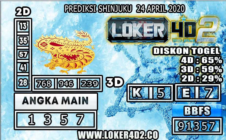 PREDIKSI TOGEL SHINJUKU LUCKY 7 LOKER4D2 24 APRIL 2020