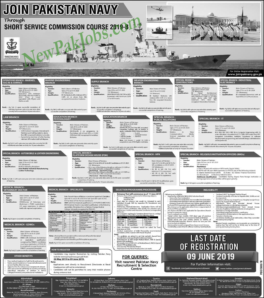 Join Pak Navy as Service Commission Course B-2019 Jobs