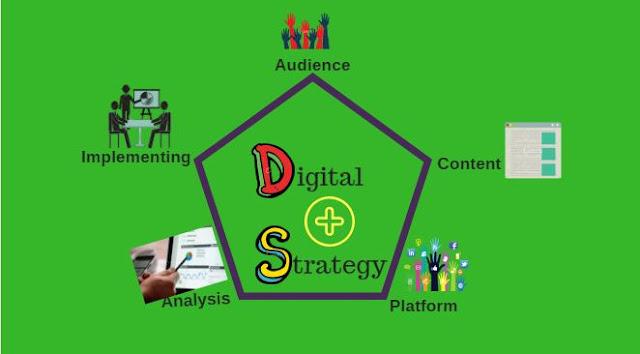 Digital-strategy-design