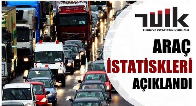 Türkiye'deki Araç Sayısı İstatistikleri