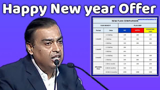 Jio Mobile phone recharge Plan Jio net recharge Plan offers 2019-20
