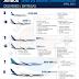 INFOGRÁFICO: Encomendas e Entregas Aeronaves Comerciais da Airbus – Abril 2021