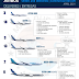 INFOGRAPHIC: Orders and Deliveries Airbus Commercial Aircraft – April 2021