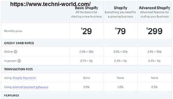 التكلفة: Shopify مقابل WooCommerce