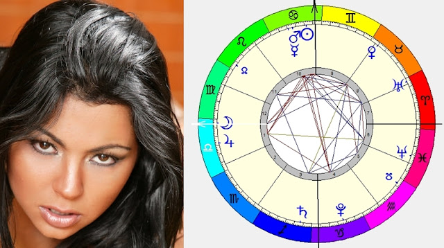 Wiki Ju Pantera birth chart reading and personality traits
