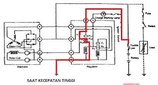 cara kerja sistem pengisian