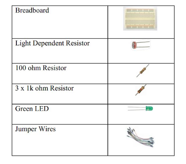 Light sensor component