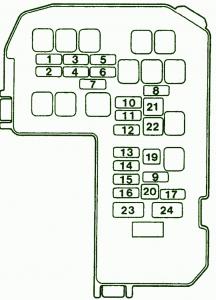 mitsubishi fuse box diagram fuse box mitsubishi 2001. Black Bedroom Furniture Sets. Home Design Ideas