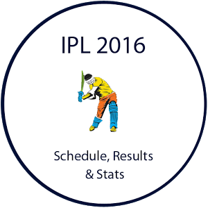 IPL 2016 Schedule And Teams