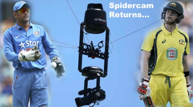 Spidercam and Drone