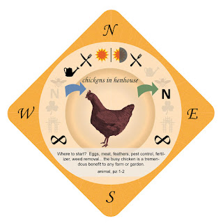 Where to Start? Eggs, meat, feathers, pest control, fertilizer, weed removal… the busy chicken is a tremendous benefit to any farm or garden.