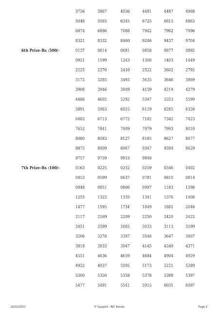 Kerala Lottery Result Nirmal NR-213 dated 26.02.2021 part-2