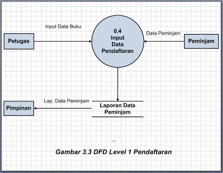 Tutorial cara membuat diagram di microsoft office visio pemerogaman tutorial cara membuat diagram di microsoft office visio ccuart Choice Image