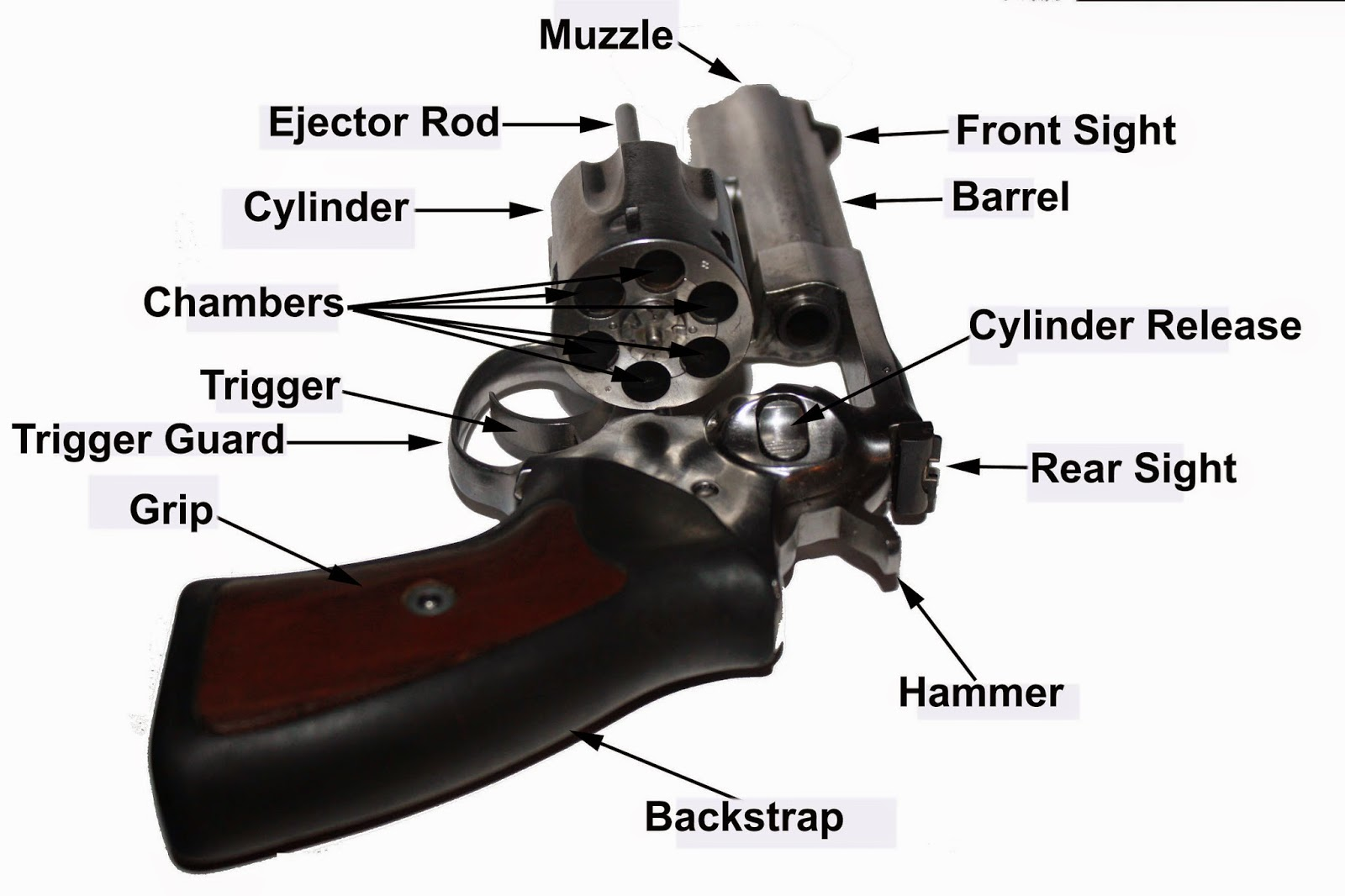 Diagram Of Colt 45 Wiring Master Blogs 1911 Parts Righting Crime Fiction Revolver Basics
