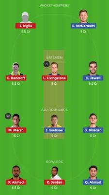 SCO vs HUR dream 11 team | HUR vs SCO