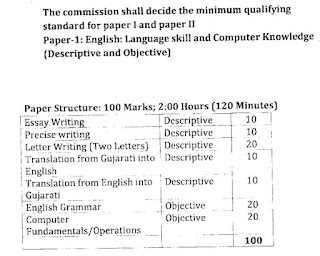 GPSC Private Secretary (English Steno) Old Question Papers and Syllabus 2019-20
