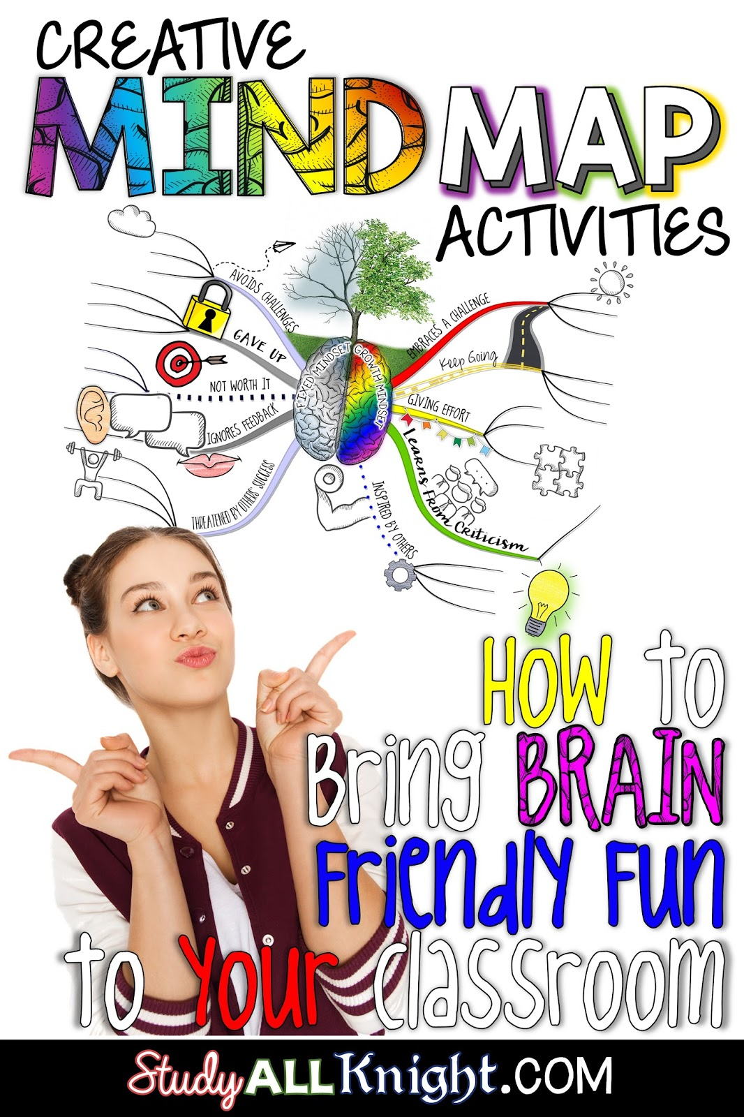 Creative Mind Map Lessons Bringing Brain Friendly Fun To Your Class Study All Knight
