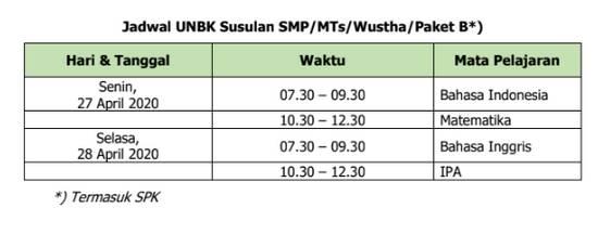 Jadwal UNBK Susulan SMP-MTs-Wustha-Paket B
