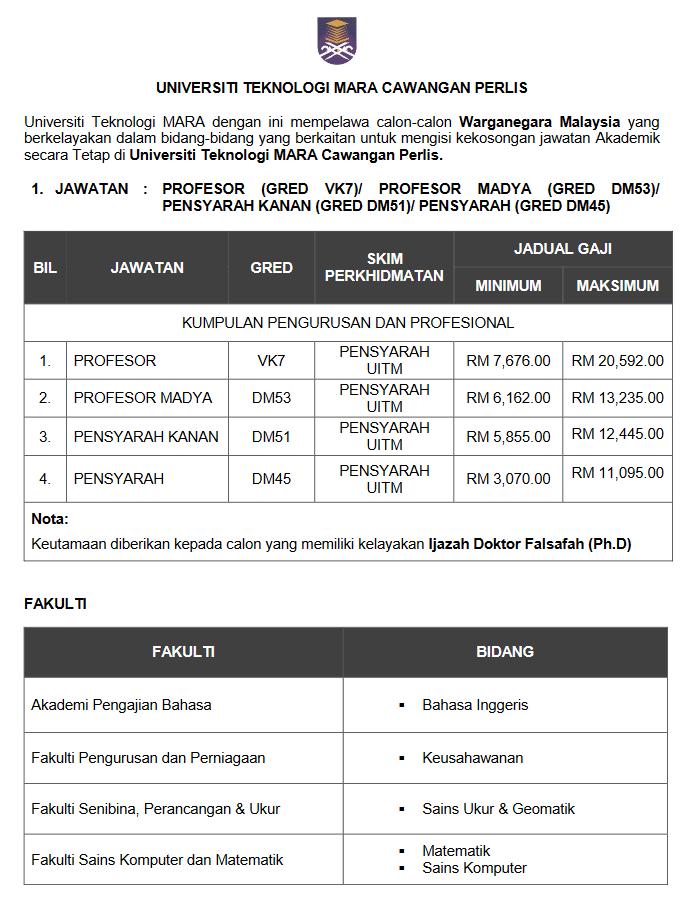 Jawatan Kosong Di Universiti Teknologi Mara Uitm Appjawatan Malaysia
