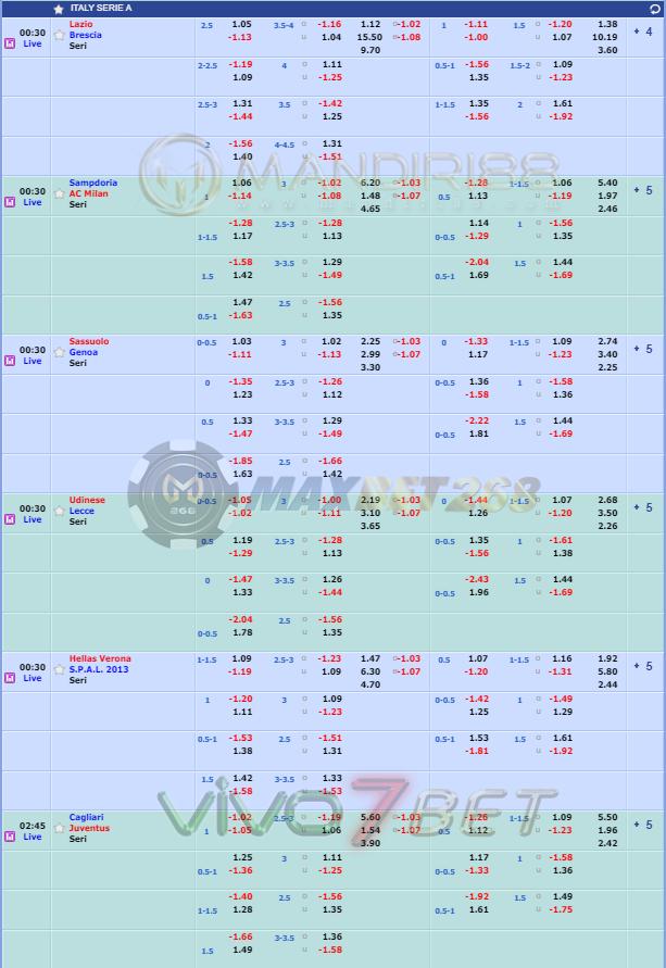 Jadwal Pertandingan Sepakbola Hari Ini, Rabu Tgl 29 - 30 Juli 2020