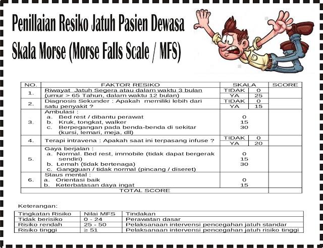 Penilaian Resiko jatuh pasien dewasa (Morse Falls Scale)