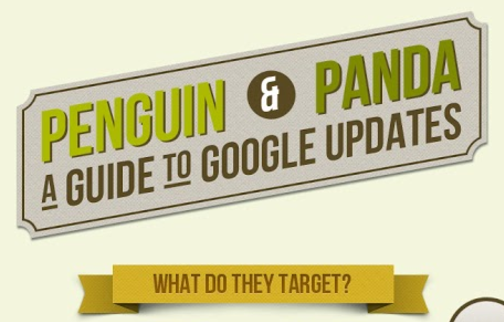 A Guide To Google Updates - Penguin & Panda [Infographic]