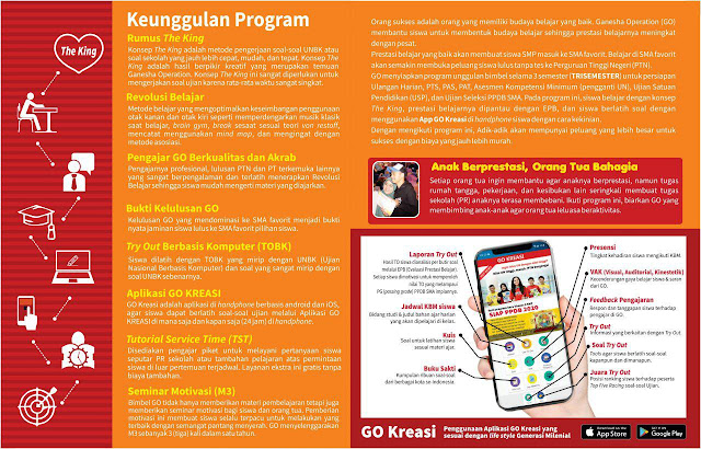 Keunggulan Program Ganesha Operation