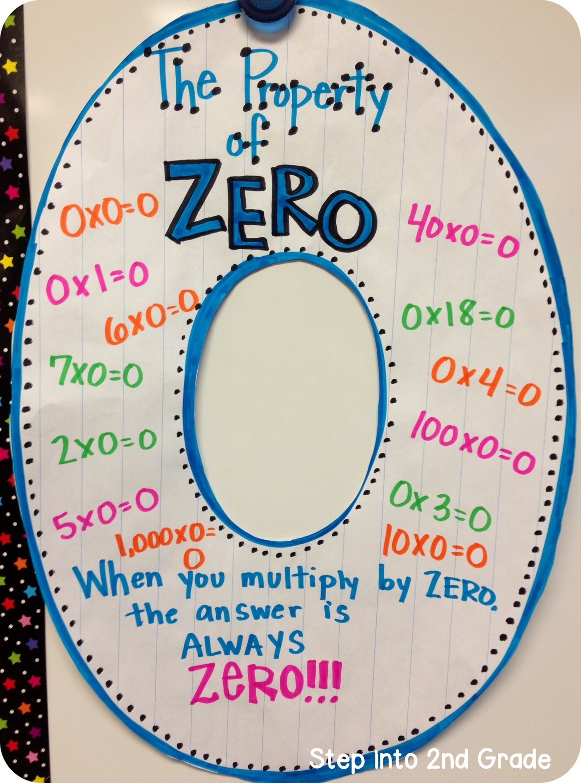 71 Addition Facts Table With Zero With Zero Facts