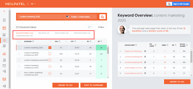 Ubersuggest Neil Patel is a free SEO tool. Originally, it was free keywords research tool but now Ubersuggest is one of the best SEO tools.