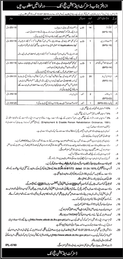 District and Session Judge Jobs in Attock June 2019