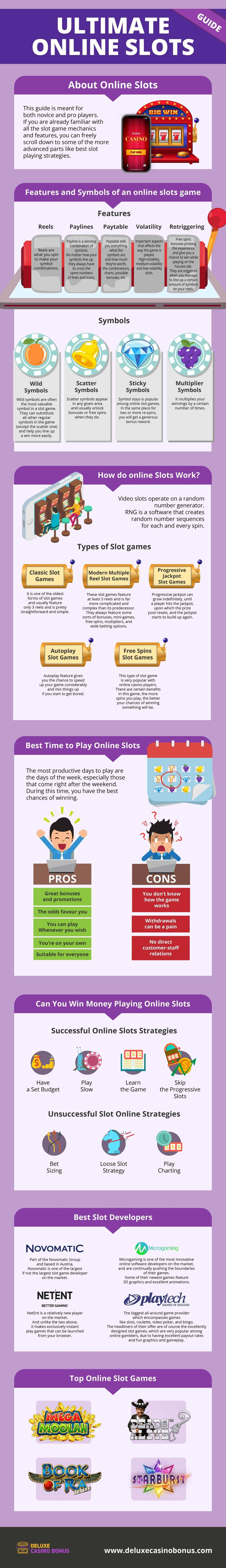 Guide to Ultimate Online Slots #infographic