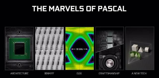 Nvidia GTX 1080 & 1070 vs AMD RX 480 - Pascal