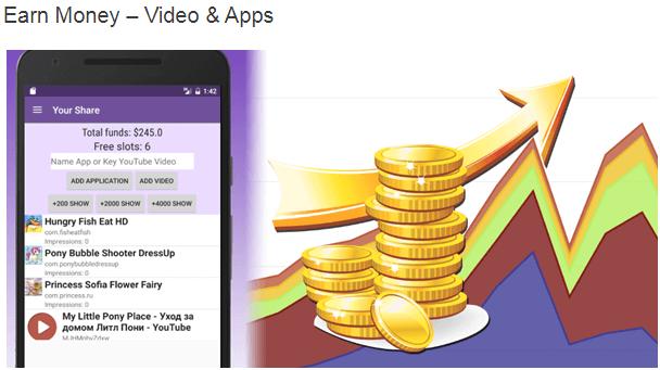 Earn Money – Video & Apps