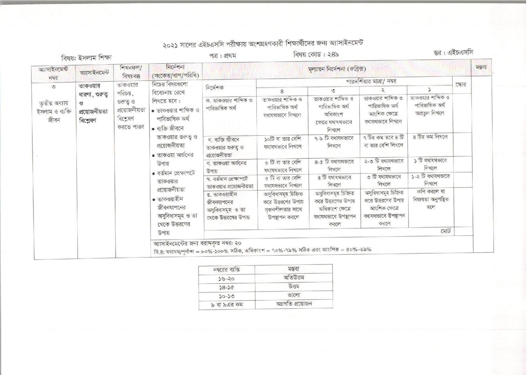 HSC 4th Week Islam Assignment