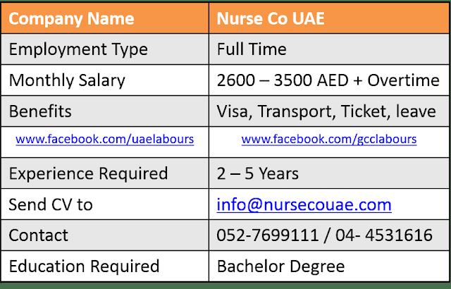 Jobs in Dubai, Dubai Jobs, UAE Jobs, Abu Dhabi Jobs, Uae job sites, Dubai Jobs site, Doctors jobs, Nurse jobs in Dubai, Hospital Jobs in Dubai, Hospitality jobs in UAE