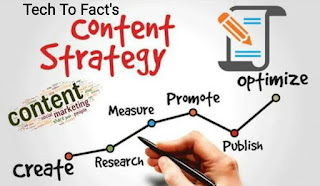 content marketing types of content marketing content marketing strategy
