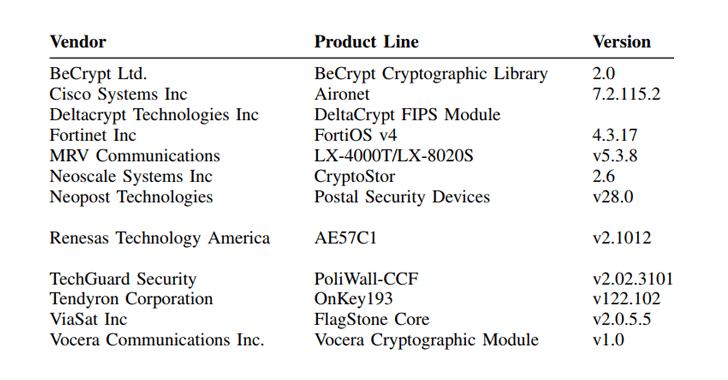 crack-prng-encryption-key