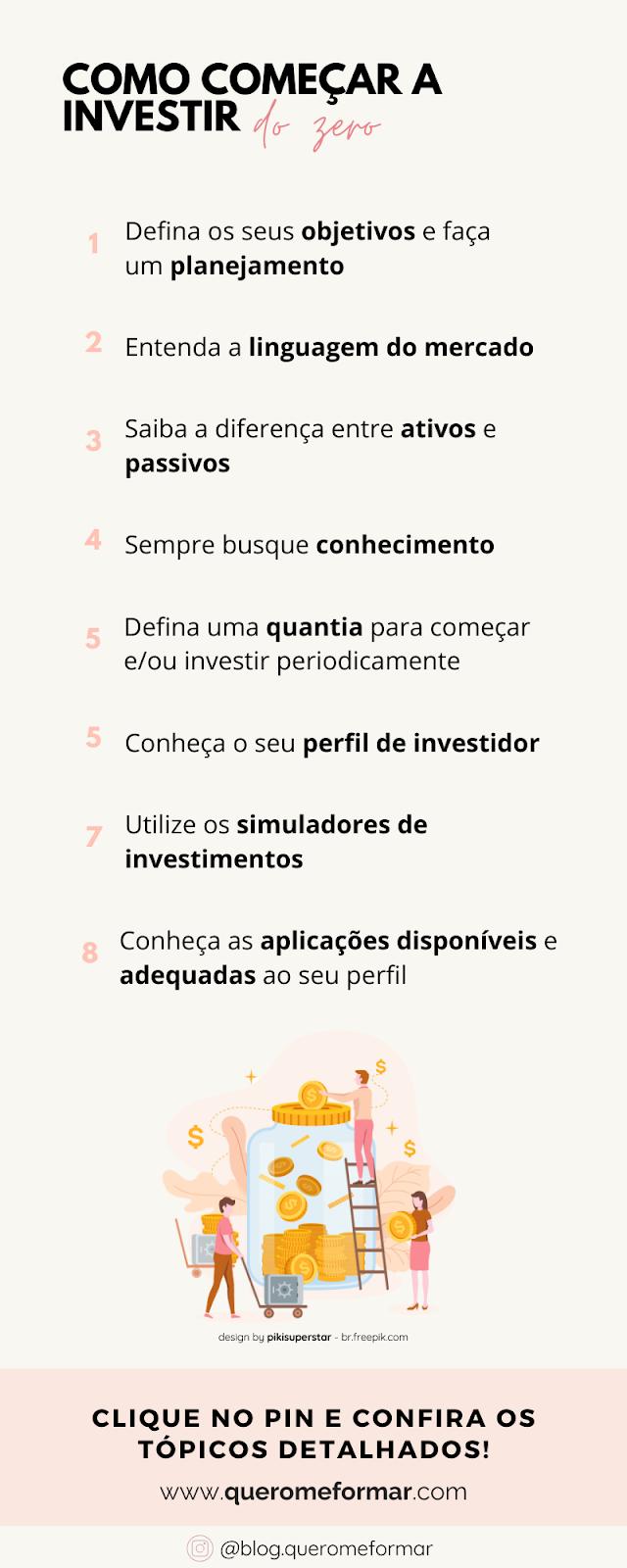 Infográfico Aprenda do Zero Como Começar a Investir o Seu Dinheiro — Guia Completo