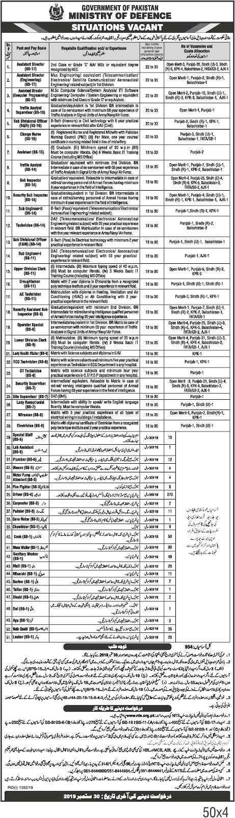 Jobs in Ministry Of Defence NTS Jobs 2019 September