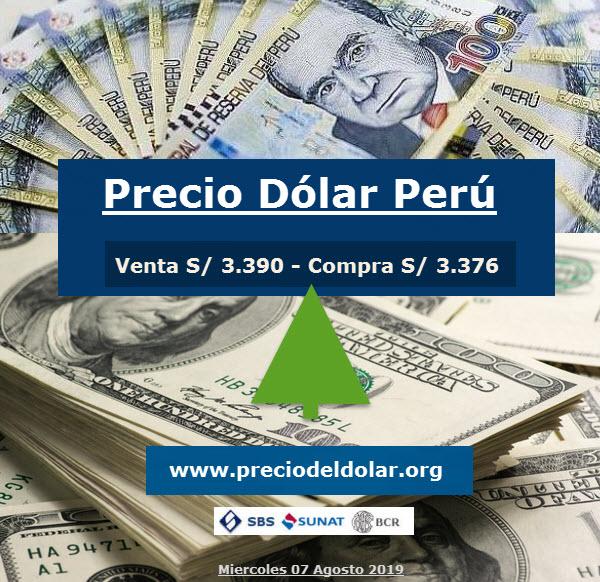 Precio Dólar Perú - Tipo de Cambio