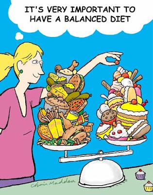 Persediaan untuk diet