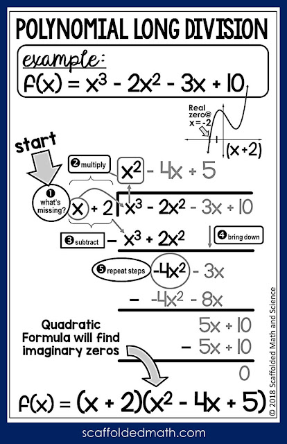Are your Algebra 2 students struggling with polynomials and polynomial long division? There is a free PDF cheat sheet in this post that can be downloaded, printed and given to students for their notebooks. The sheet can also be enlarged for a math word wall.